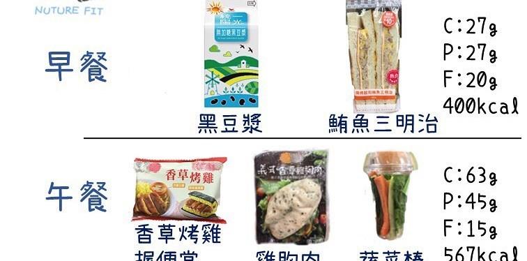 【外食減脂】7-11 全家便利商店一日減肥三餐:營養師幫你搭配好