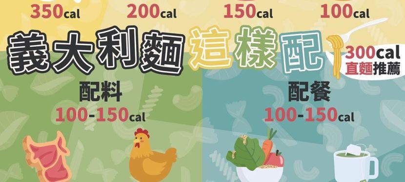 白醬、青醬、紅醬、清炒義大利麵熱量計算。減肥吃義大利麵可以嗎?
