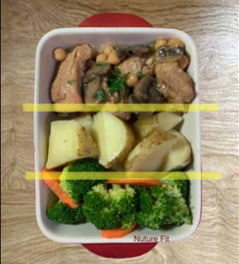 如何準備增肌減脂餐?營養素比例與推薦的肉類