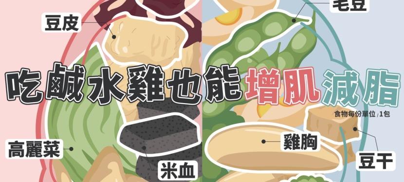 鹽水雞鹹水雞熱量大公開(雞腿,雞胸及雞胗),減脂可以吃嗎?